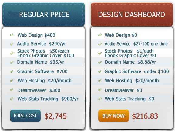 Design dashboard price